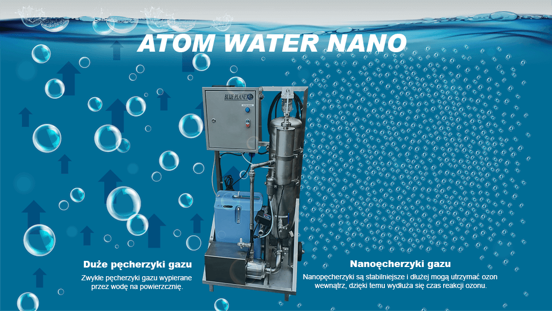 Atom Water Nano